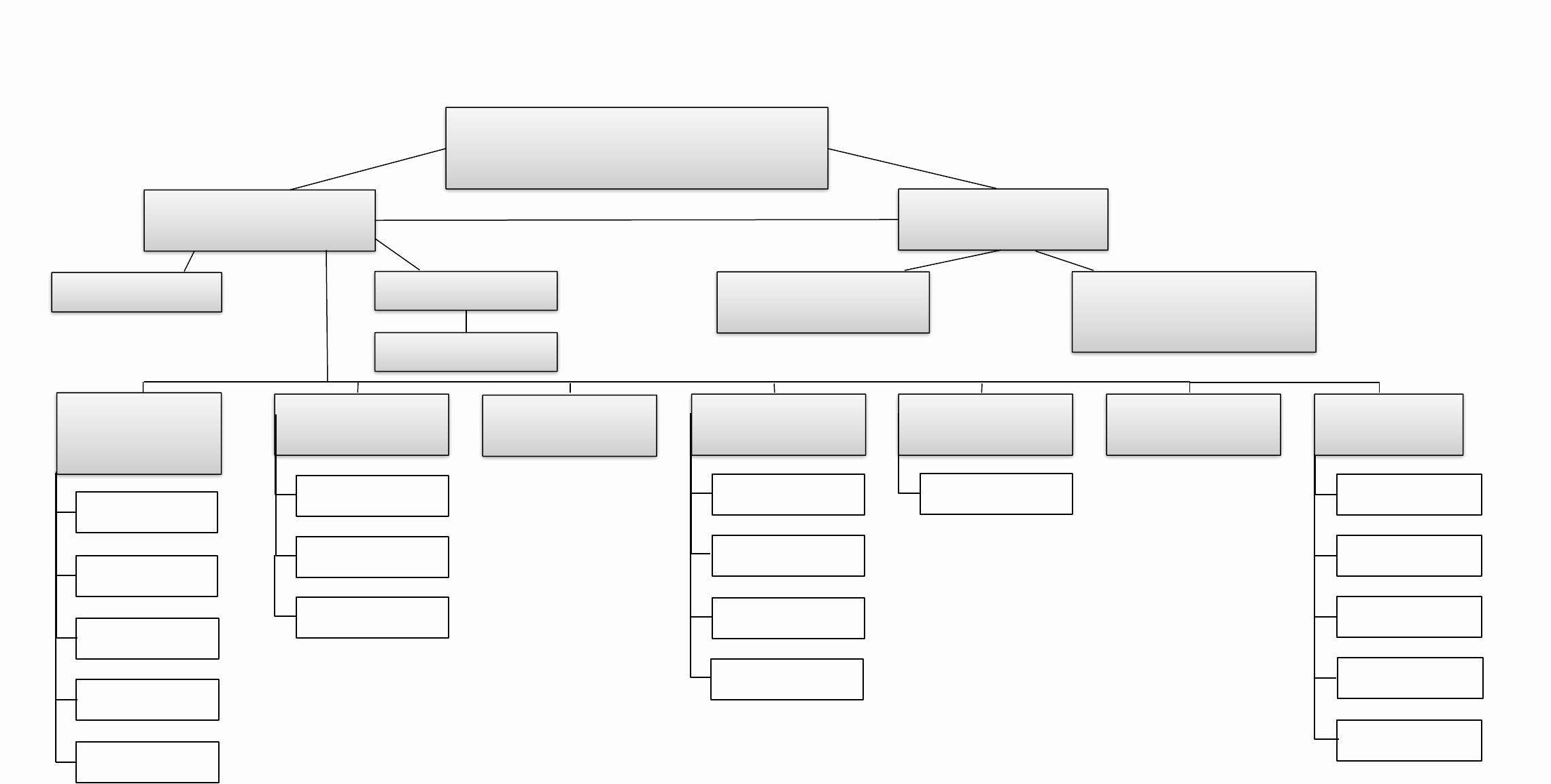 Church organizational Chart Template New Download Central Union Church organizational Chart for