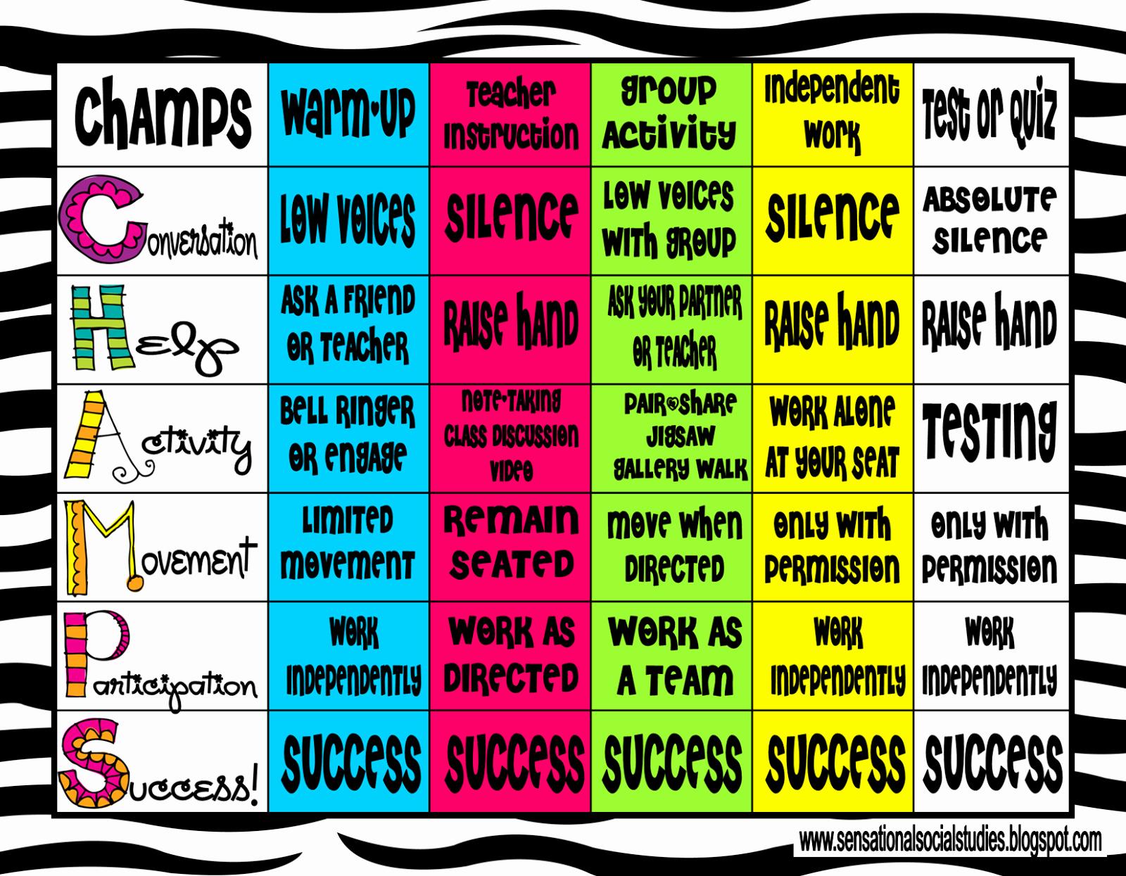Classroom Management Plan Template New Sensational social Stu S Classroom Management