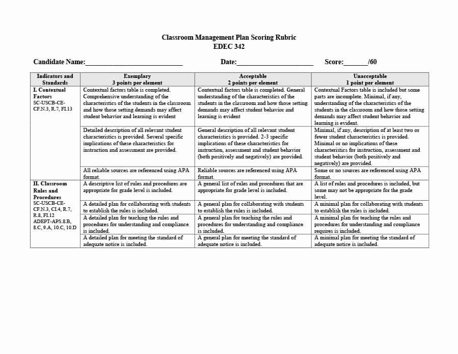 Classroom Management Plan Template Unique Classroom Management Plan 38 Templates & Examples