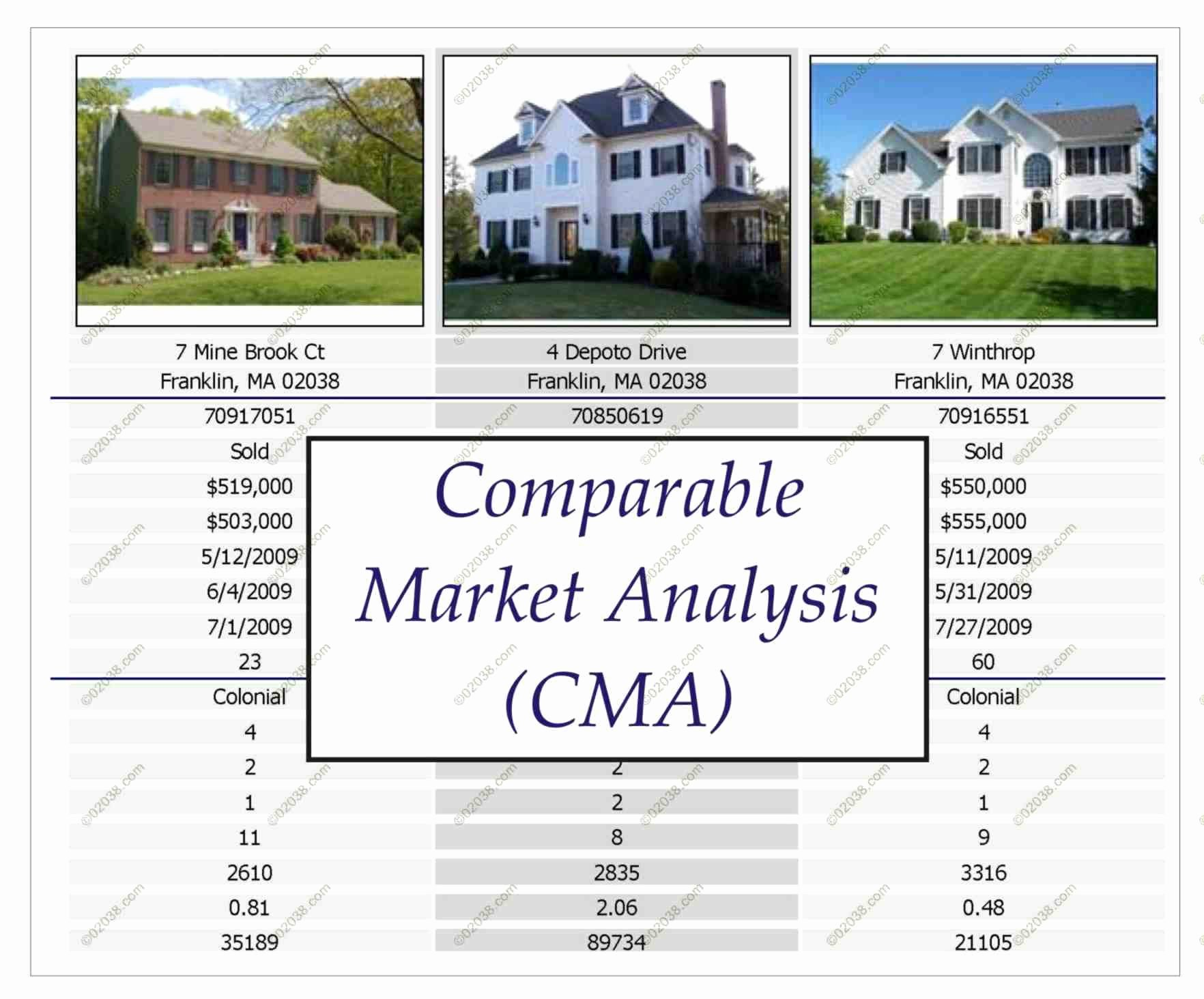 Cma Real Estate Template Elegant How to A Good Price On A Home for Sale In Ma