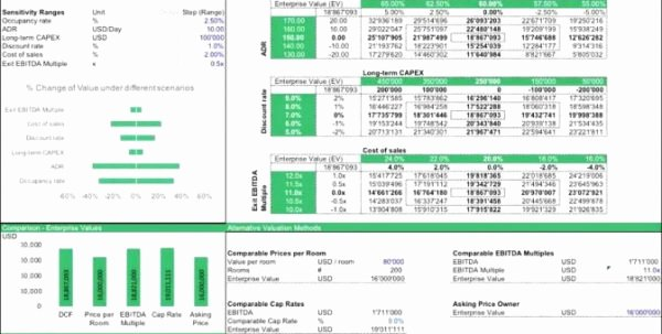 Cma Real Estate Template Elegant Real Estate Cma Spreadsheet Google Spreadshee Real Estate