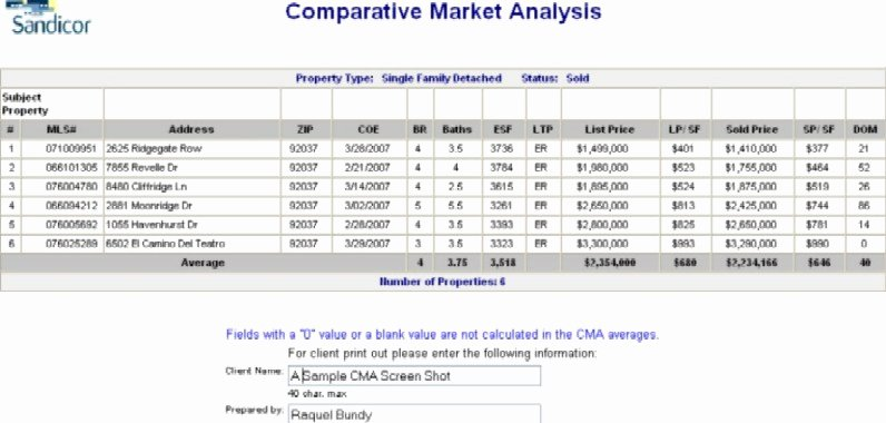 Cma Real Estate Template Inspirational Parative Market Analysis Cma Report Sample Screen