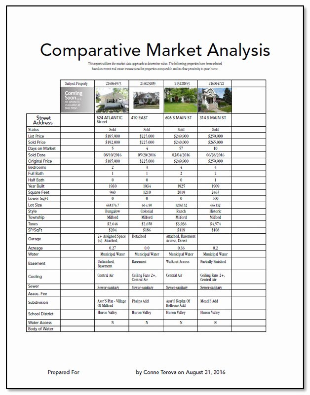 Cma Real Estate Template Luxury New Parative Market Analysis Page — Scott S Tech Tips