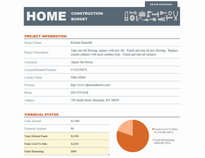 Commercial Construction Budget Template Fresh Home Construction Bud