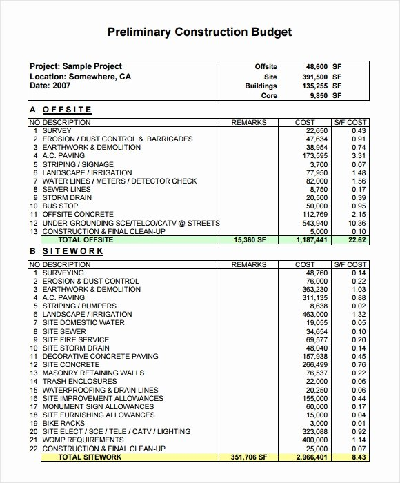 Commercial Construction Budget Template New 12 Construction Bud Samples Pdf Word Excel