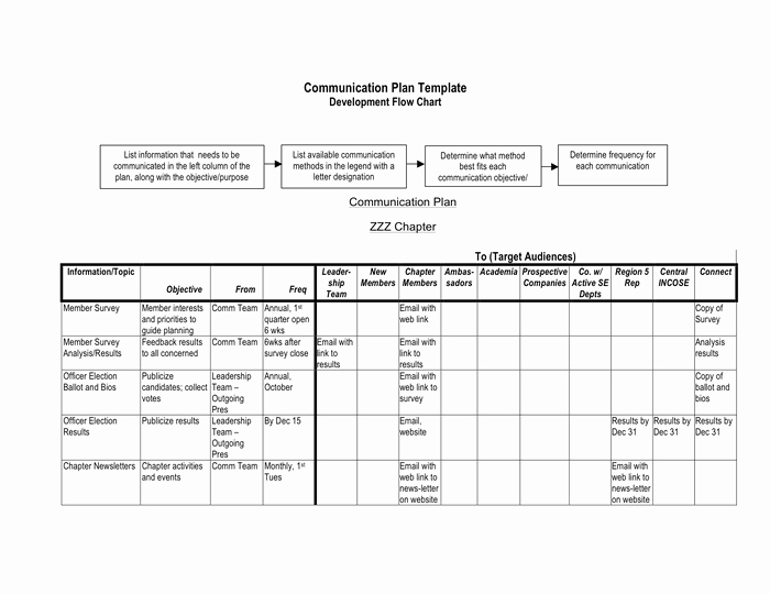 Communications Plan Template Word Elegant Munication Plan Template In Word and Pdf formats