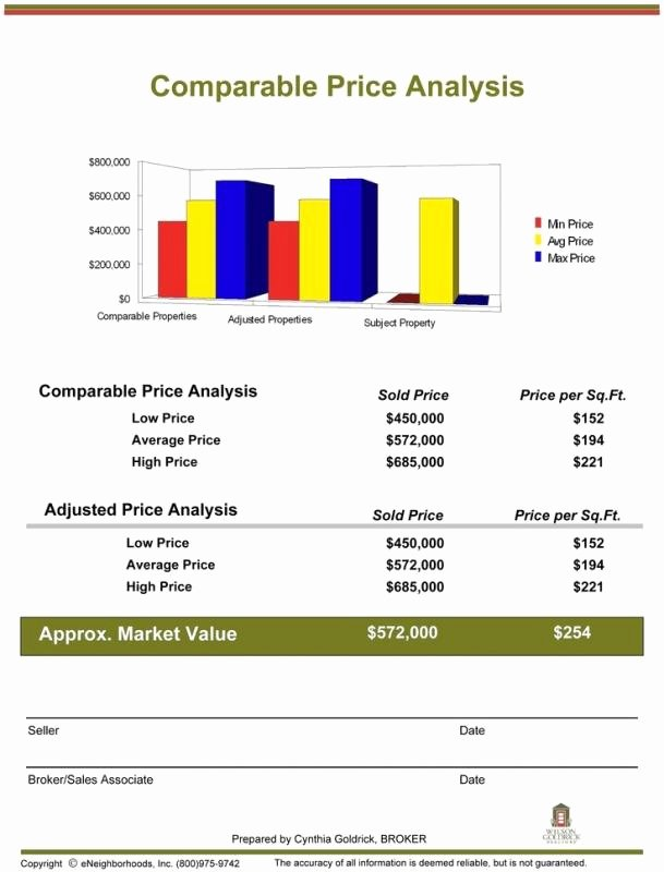 Comparative Market Analysis Template Best Of Parative Market Analysis form