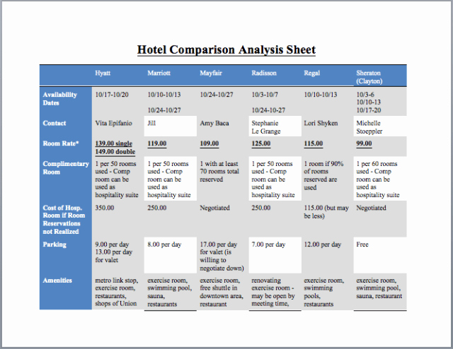 Comparative Market Analysis Template New Parative Analysis Template Free Download Printable