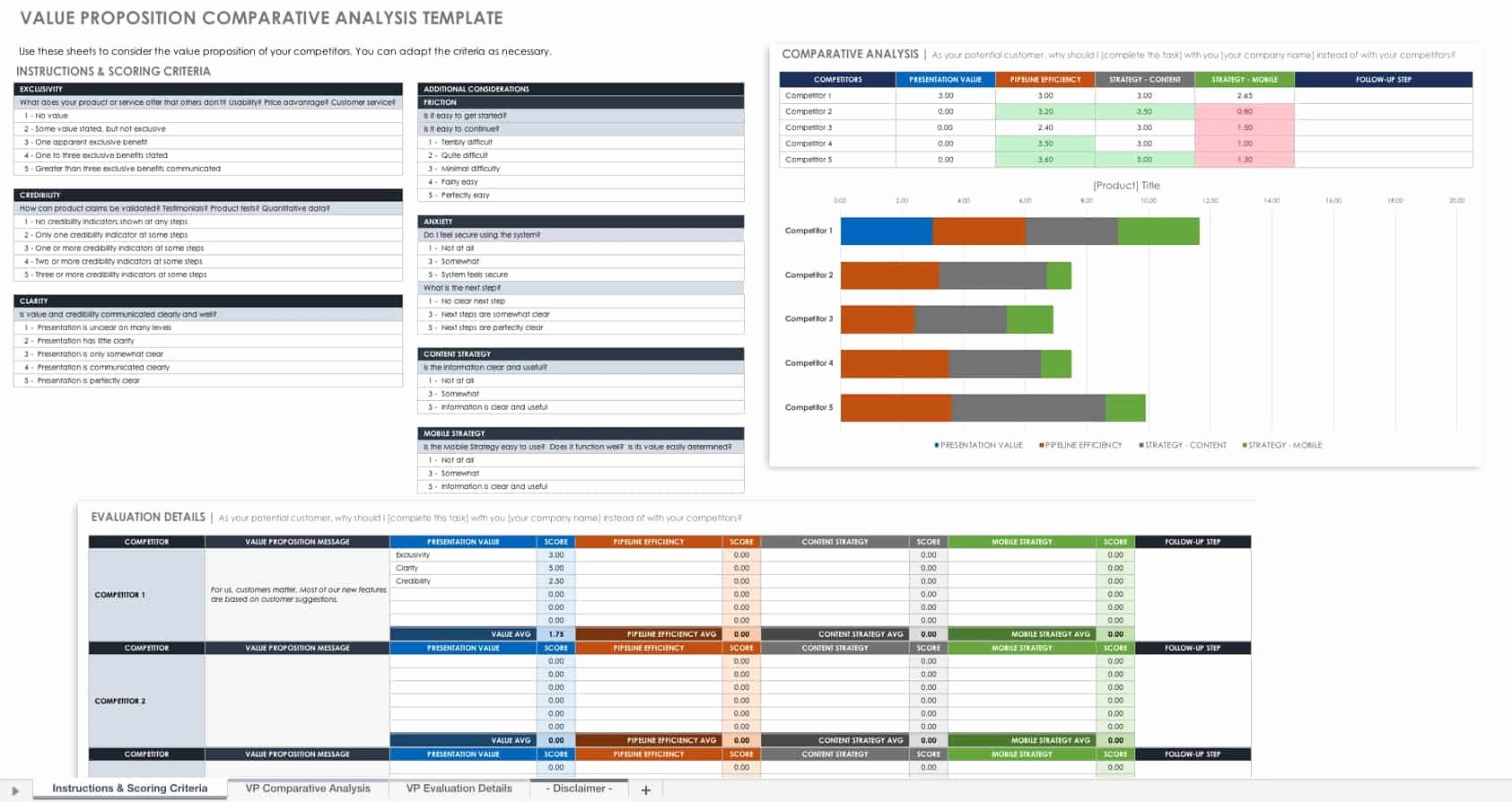 Competitive Analysis Report Template Beautiful Free Petitive Analysis Templates