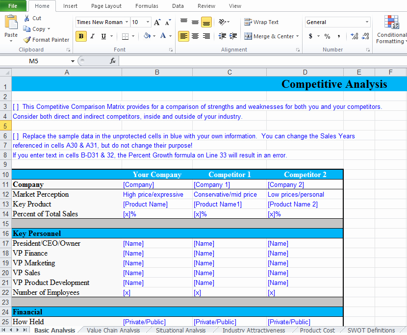 Competitive Analysis Report Template Lovely Petitive Analysis Example Template Excel Tmp