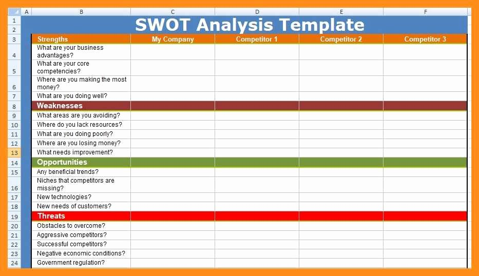 Competitor Analysis Template Excel Beautiful 10 11 Petitor Analysis Template Xls