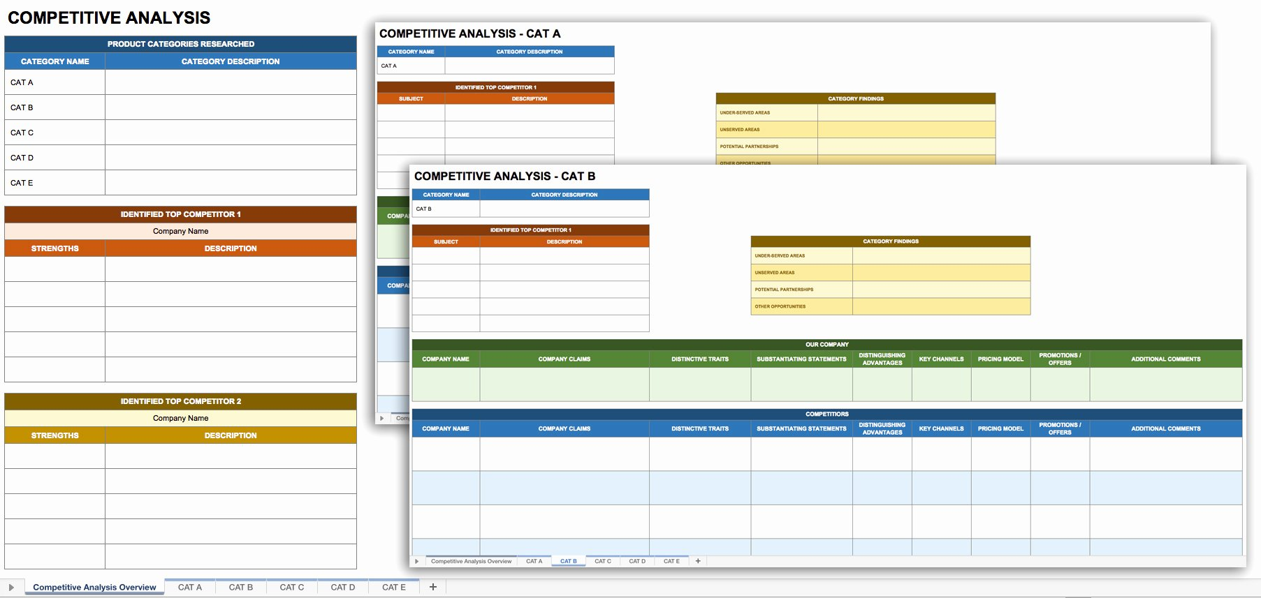 Competitor Analysis Template Excel Beautiful Petitor Analysis Template Xls