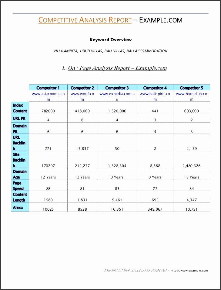 Competitor Analysis Template Excel Elegant 7 Petitor Analysis Template Excel Sampletemplatess
