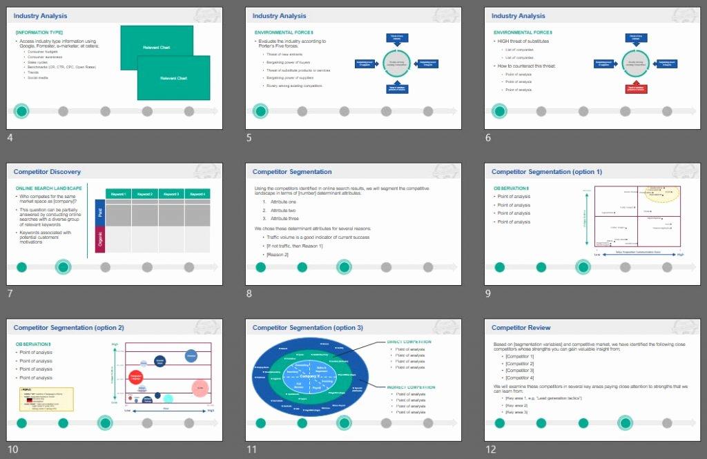 petitive analysis tools