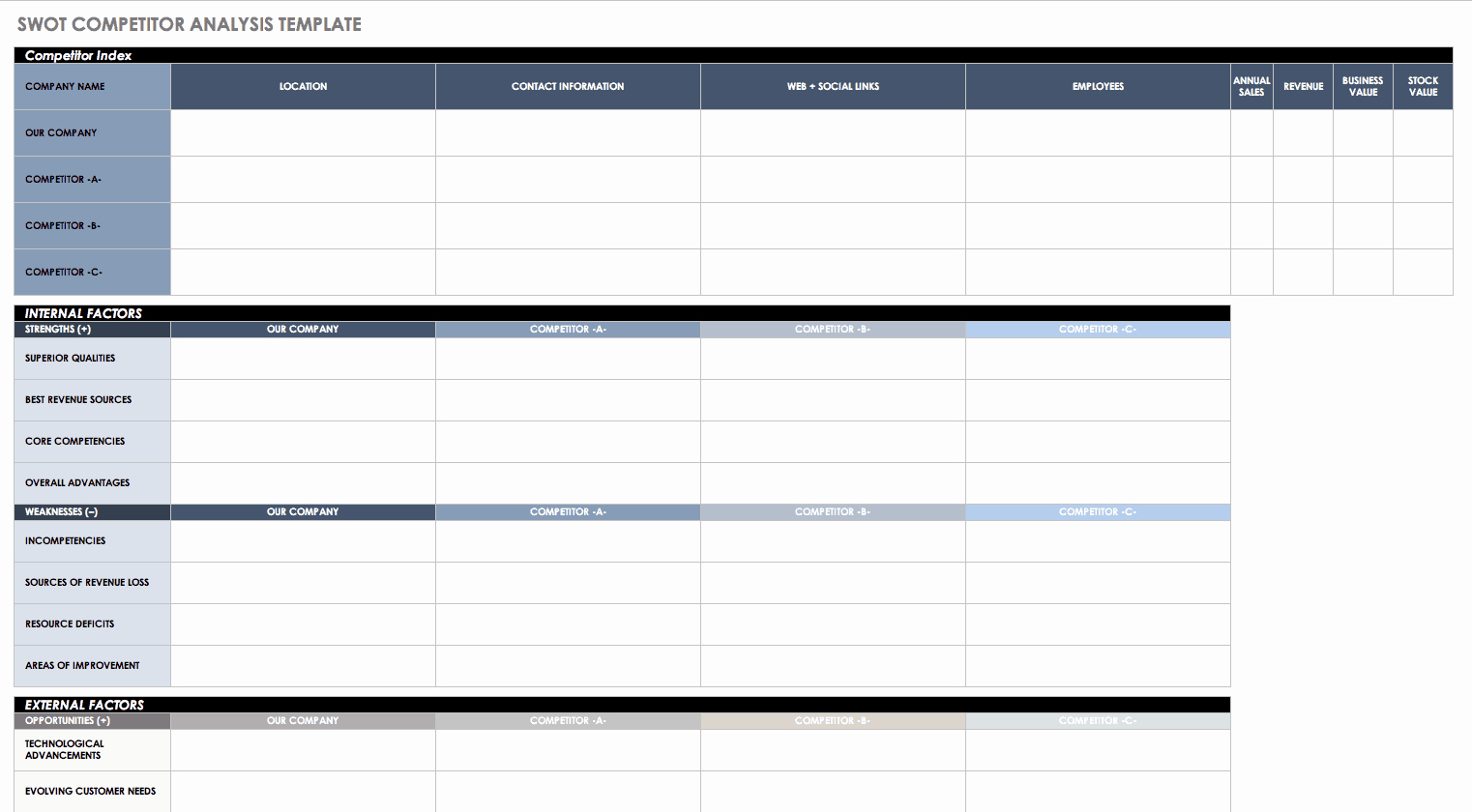 Competitor Analysis Template Excel Fresh 14 Free Swot Analysis Templates