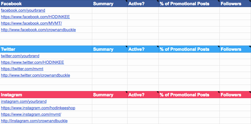 Competitor Analysis Template Excel Inspirational How to Perform A social Media Petitive Analysis Free
