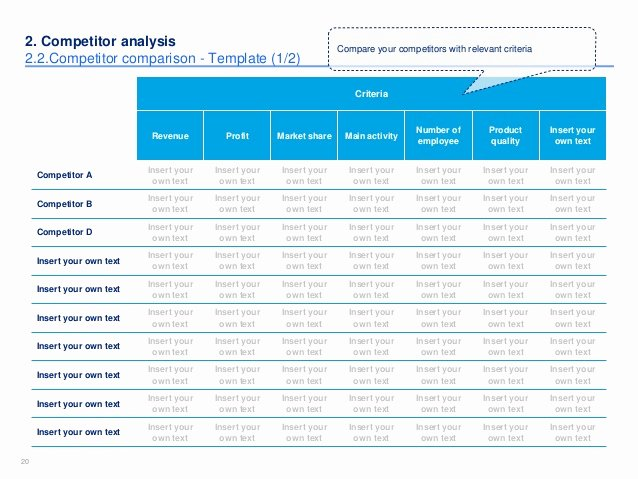 Competitor Analysis Template Excel Inspirational Market & Petitor Analysis Template In Ppt