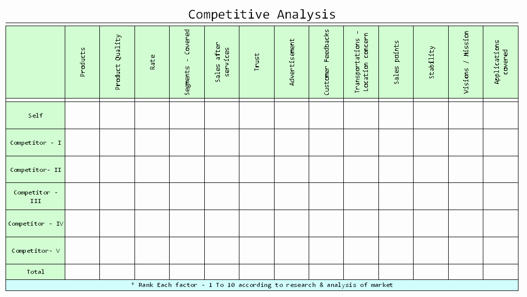 Competitor Analysis Template Excel Lovely Petitive Analysis