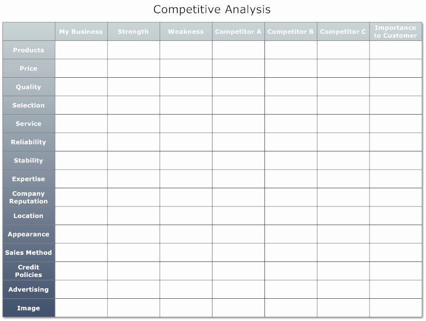 Competitor Analysis Template Excel Lovely September 2015
