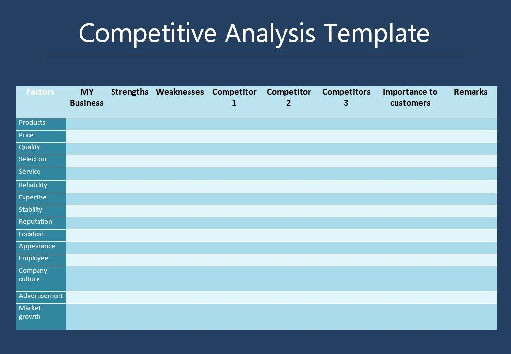 Competitor Analysis Template Excel New Petitive Analysis Template Excel with Example