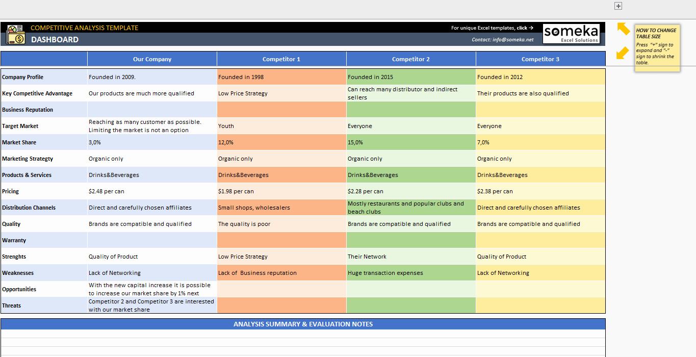 Competitor Analysis Template Excel Unique Petitive Analysis Template