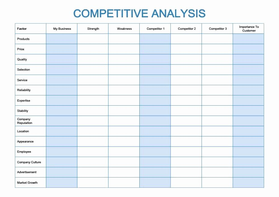Competitor Analysis Template Excel Unique Petitive Analysis Templates 40 Great Examples [excel