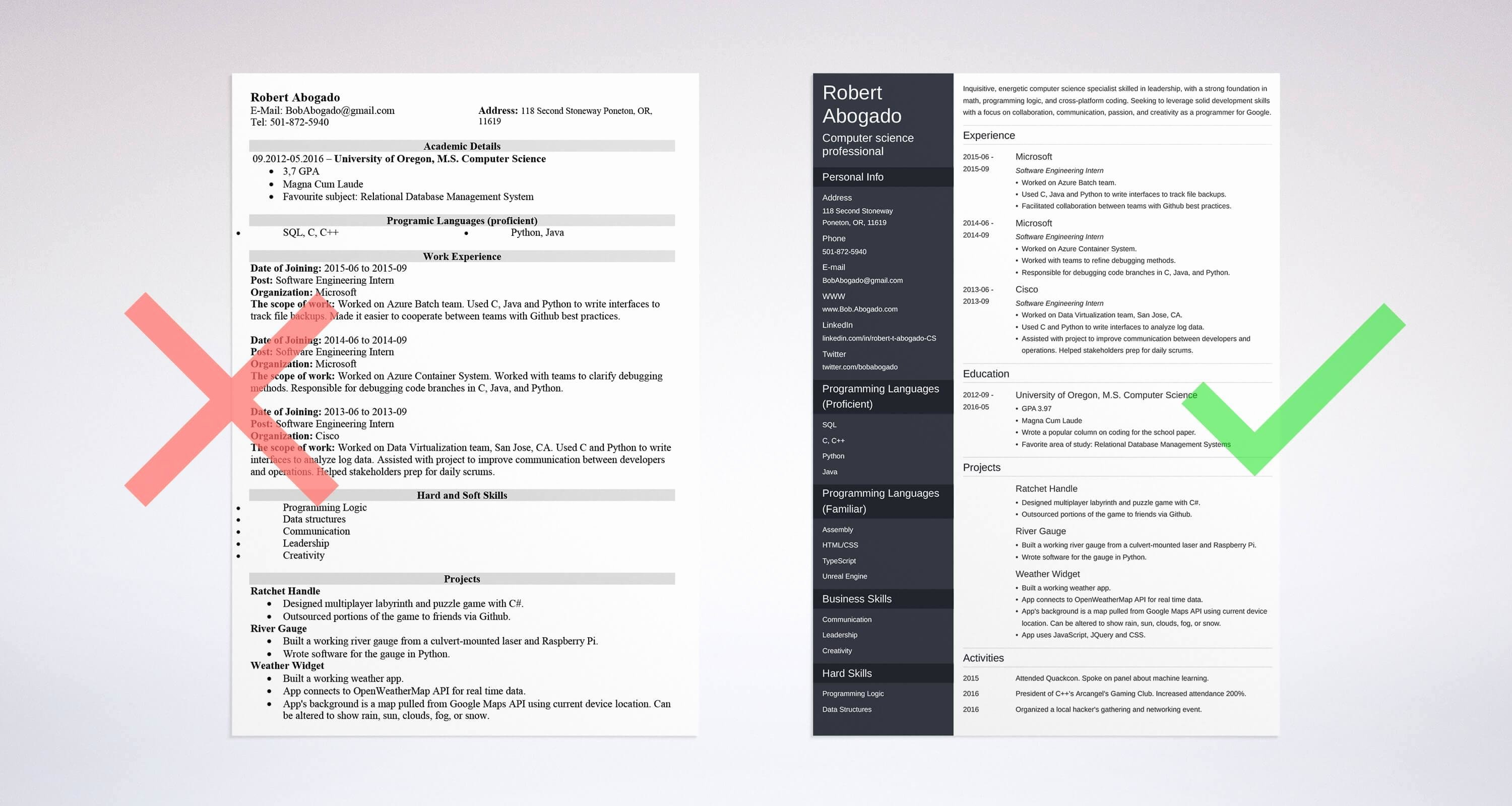 Computer Science Resume Templates Fresh Puter Science Resume Example & Plete Guide [ 20
