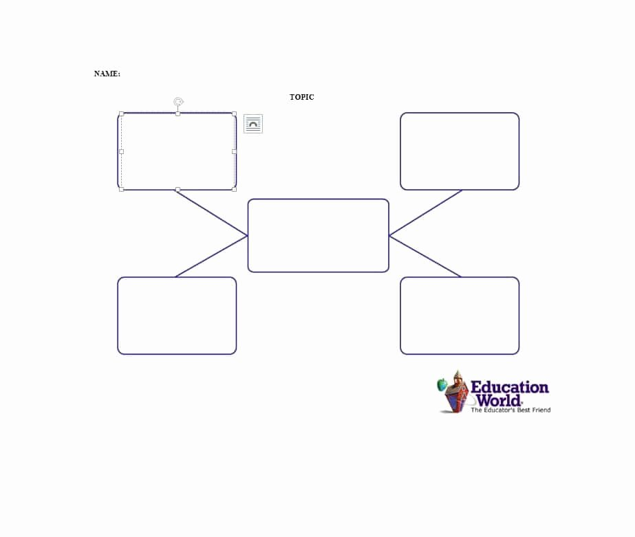 Concept Map Template Nursing Awesome 40 Concept Map Templates [hierarchical Spider Flowchart]