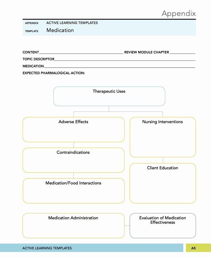 Concept Map Template Nursing Best Of Medical Surgical Mental Health Nursing Medication Concept
