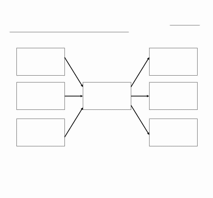 Concept Map Template Nursing Luxury 40 Concept Map Templates [hierarchical Spider Flowchart]