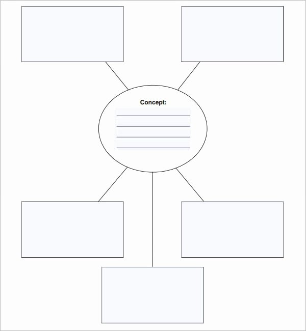 concept map template