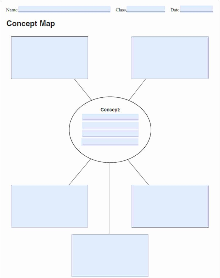 Concept Map Template Word Awesome 45 Printable Concept Map Templates Word Pdf Doc Free