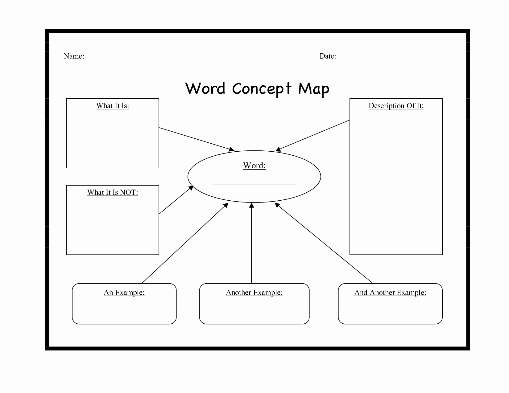 Concept Map Template Word Best Of Concept Map Template