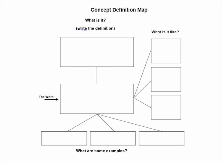 Concept Map Template Word Fresh 42 Concept Map Templates Free Word Pdf Ppt Doc Examples