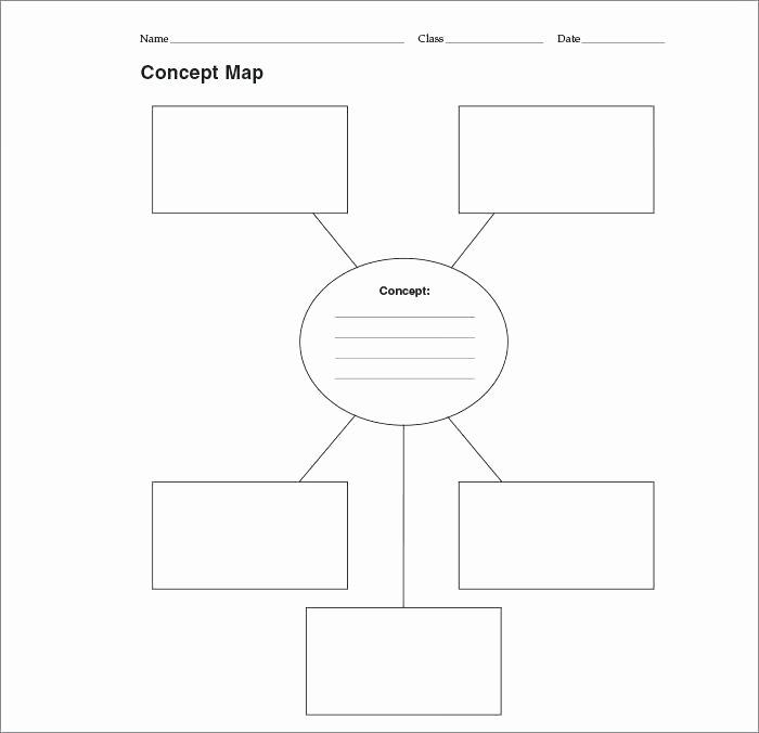Concept Map Template Word Inspirational Circle Map Template Word – theredteadetox