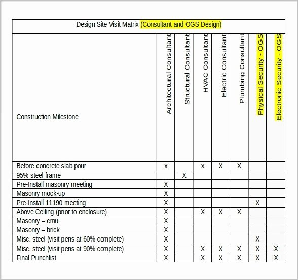 Construction Work order Template New 10 Job order forms