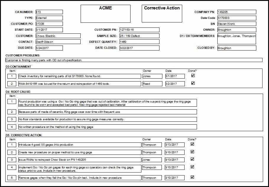 Corrective Action form Template Unique Corrective Action forms Implementation and Measurement Tips