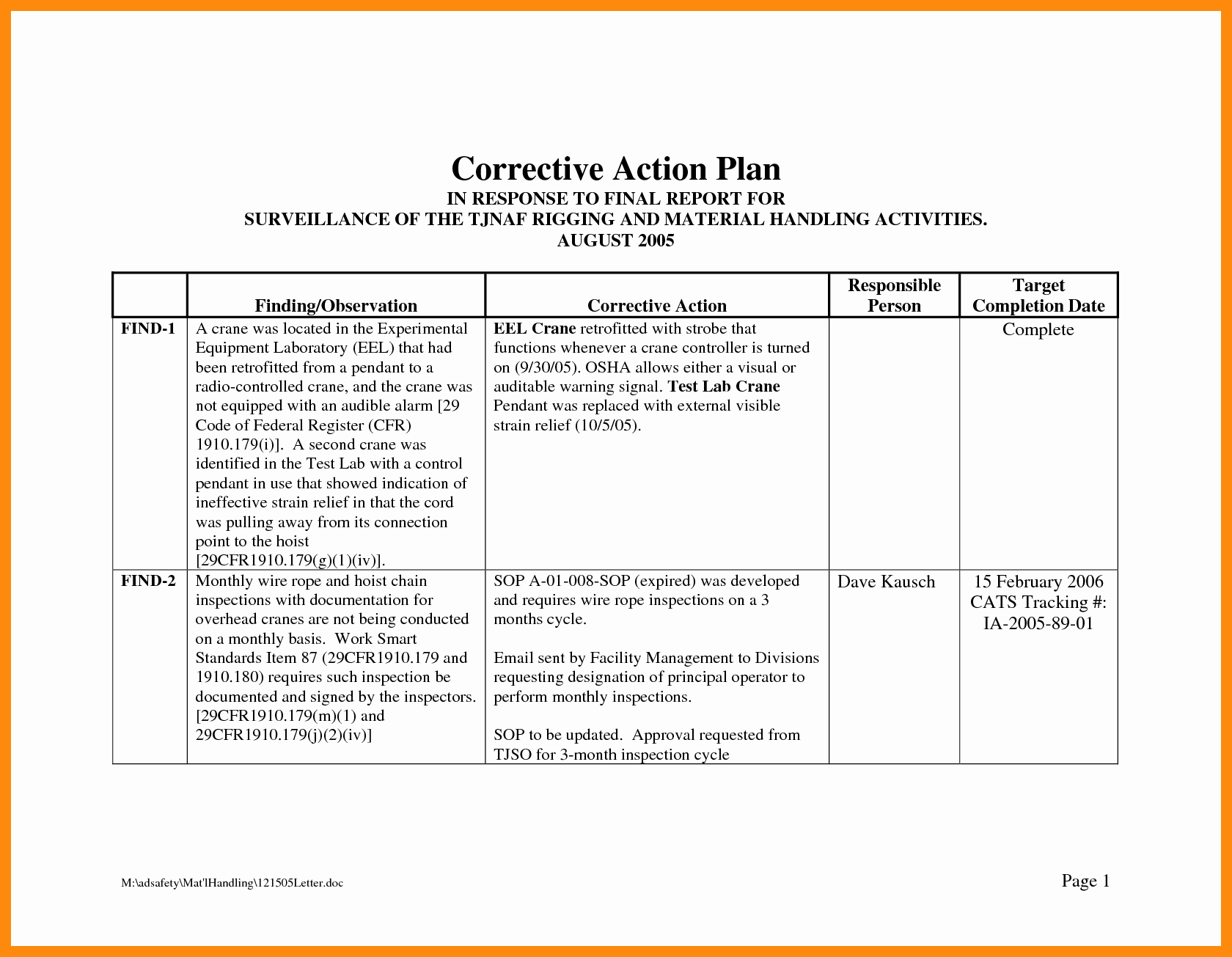Corrective Action Plan Template Word Elegant Audit Corrective Action Plan Template Doc – Guatemalago