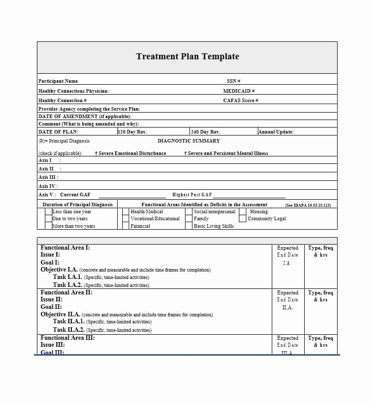 Counseling Treatment Plan Template Pdf Elegant Psychotherapy Treatment Plan Template