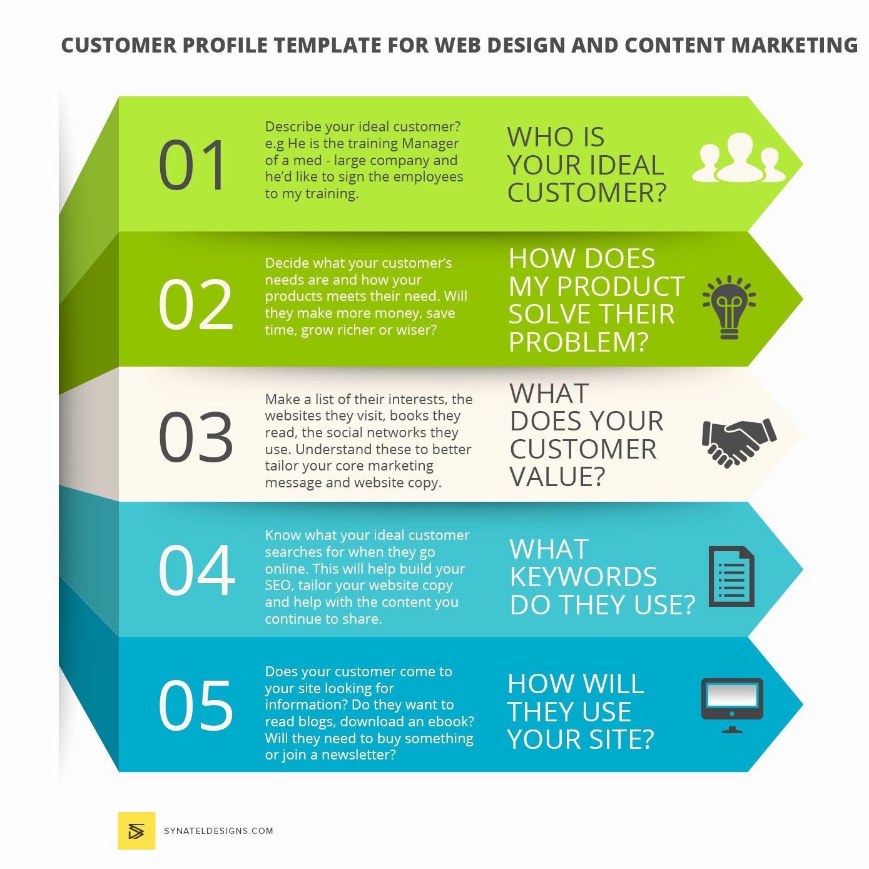 Customer Profile Template Word Fresh Customer Profile Template