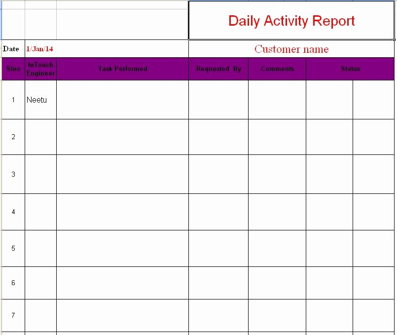 Daily Activity Report Template Elegant Daily Activity Report format In Excel Free Download