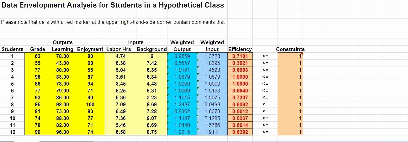 Data Analysis Report Template Elegant 5 Data Analysis Report Template In Word Ppt Pdf Excel