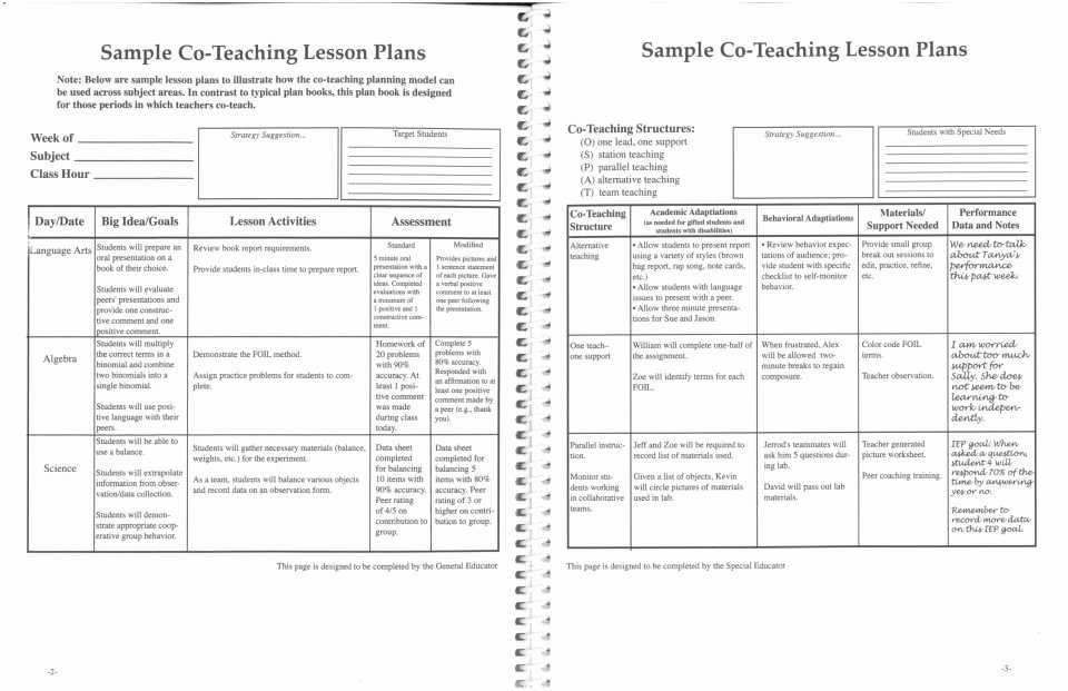 Early Childhood Lesson Plan Template Fresh Early Childhood Lesson Plans – Vpk Lesson