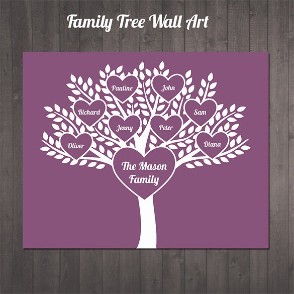Editable Family Tree Template Inspirational 11 Popular Editable Family Tree Templates & Designs