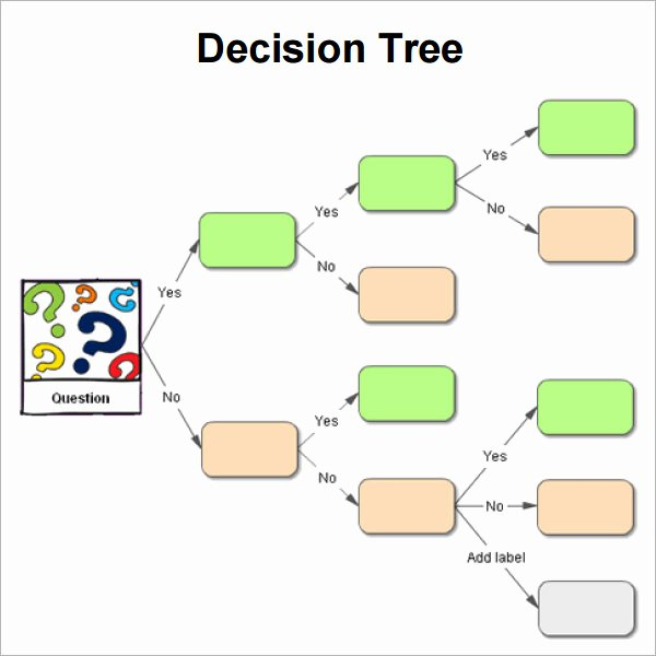 Editable Family Tree Template Inspirational Free Editable Family Tree Template Word