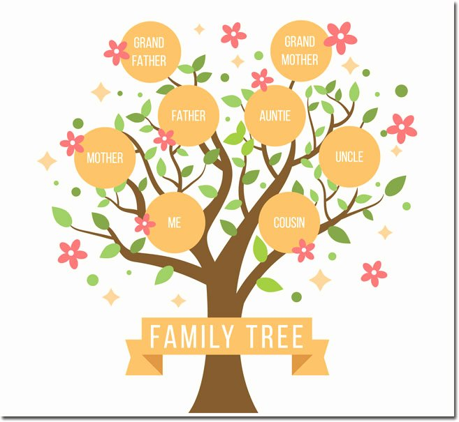 Editable Family Tree Template New 20 Family Tree Templates & Chart Layouts