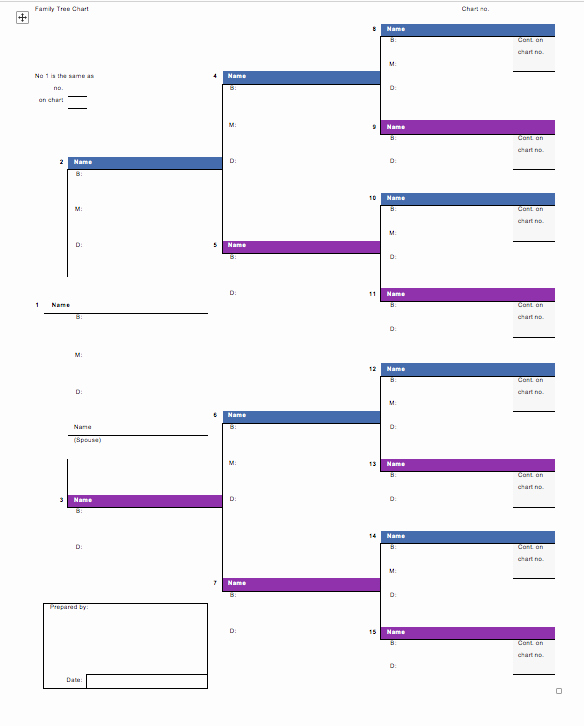 Editable Family Tree Templates Awesome Family Tree Templates Editable Free