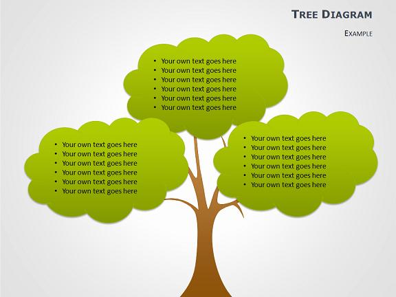 Editable Family Tree Templates Elegant Free Editable Family Tree Template Word