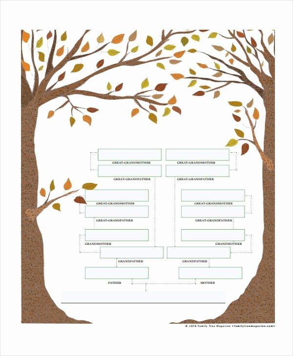 Editable Family Tree Templates Inspirational 9 Family Tree Chart Templates Free Samples Examples