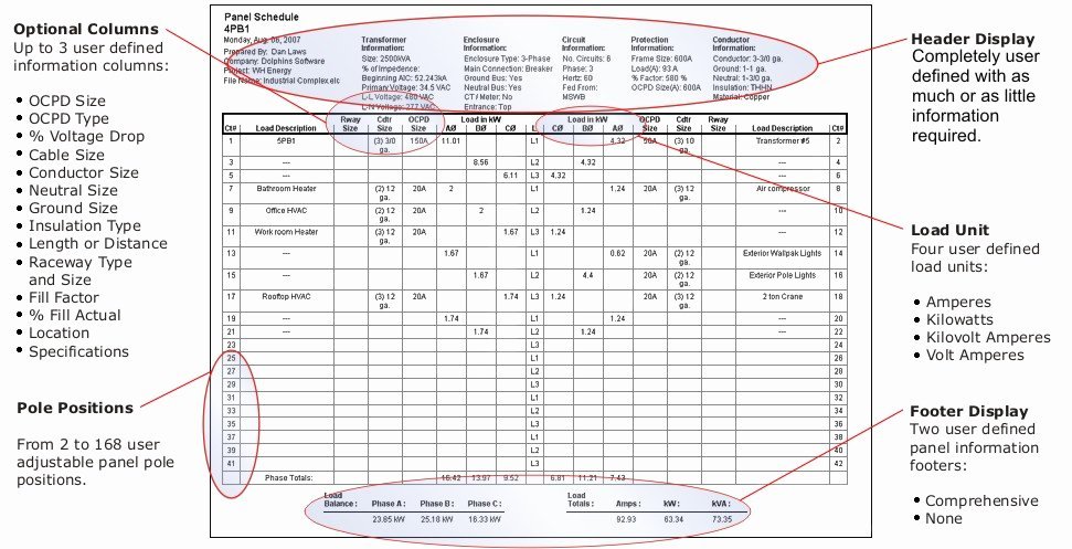 Electric Panel Schedule Template Best Of Panel Schedules Volts Electrical Design software
